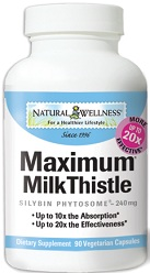 Maximum Milk Thistle Bottle